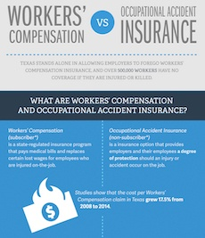 Worker's Comp vs Occupational Accident Insurance